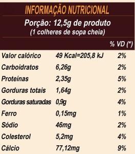 café com leite premium